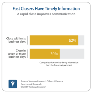 Ventana_Research_Benchmark_Research_Office_of_Finance_19_17_Fast _Closers_Have_Timely_Information_20210324