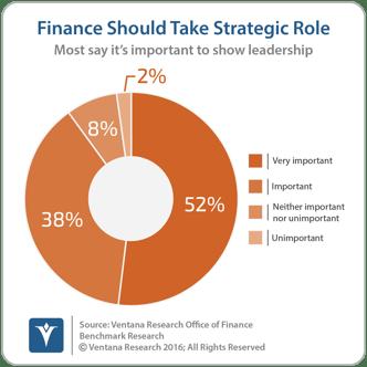 vr_Office_of_Finance_05_finance_should_take_strategic_role_updated2-2