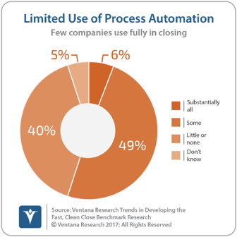 vr_fcc_limited_process_automation_updated